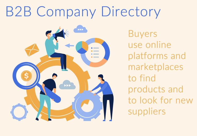 B2B Online Marketing Platform